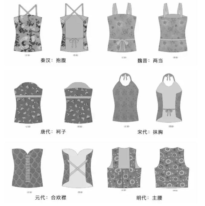 古代女子内衣图片 比现代还要时尚古代女子内衣图片 比现代还要时尚