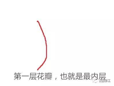莲花发冠教程-图片3